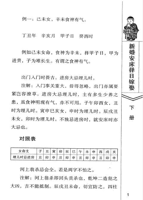 新婚安床择日嫁娶 天星居士(上下) PDF电子版 下载插图(2)