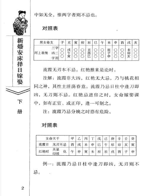 新婚安床择日嫁娶 天星居士(上下) PDF电子版 下载插图(3)