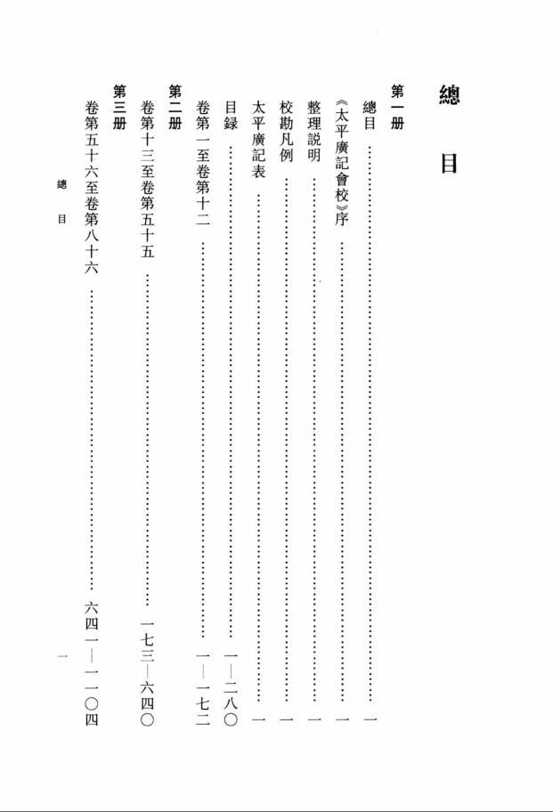 太平广记会校(全20册)高清电子版 下载插图(4)