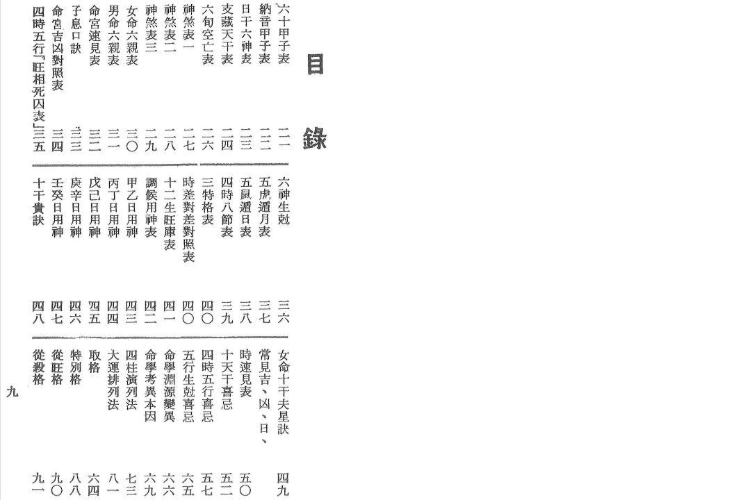 命学大辞渊